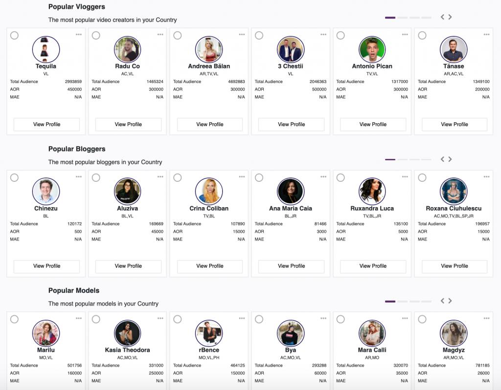 Lista Influenceri in MOCAPP - Pașii unei campanii cu influenceri